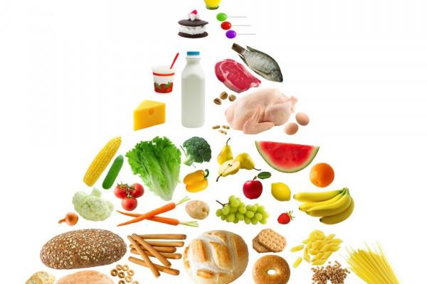 Ernährungstabelle