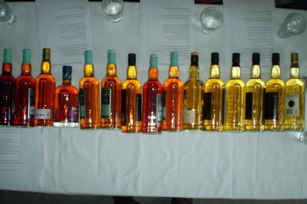 Farbspektrum des Whiskys