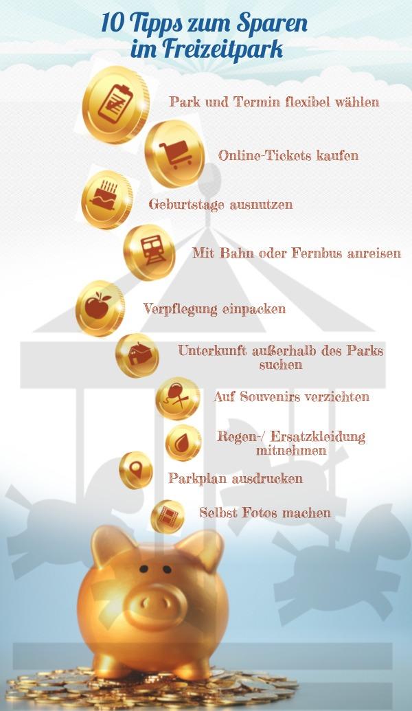 Infografik Sparen im Freizeitpark